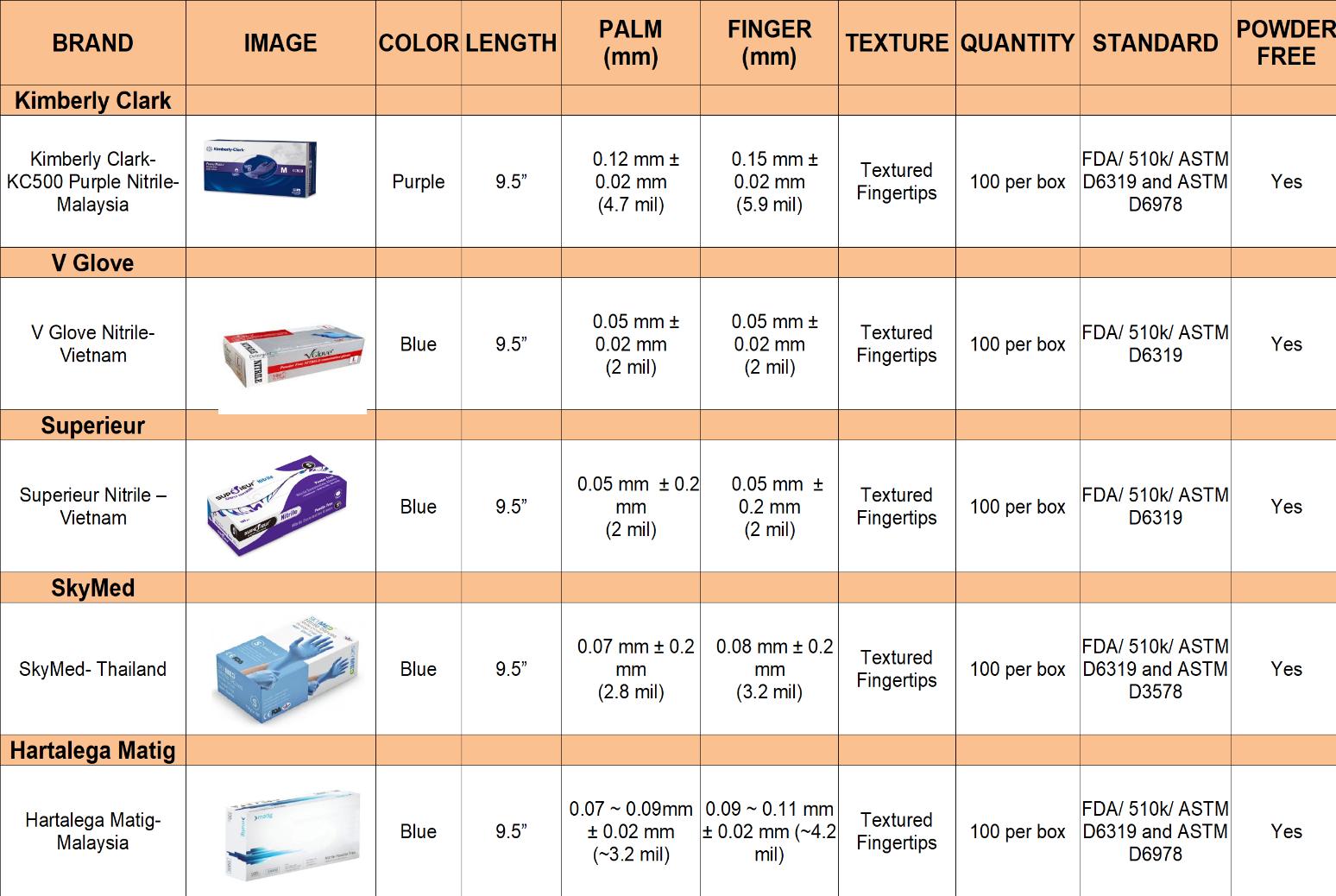 list of gloves brand